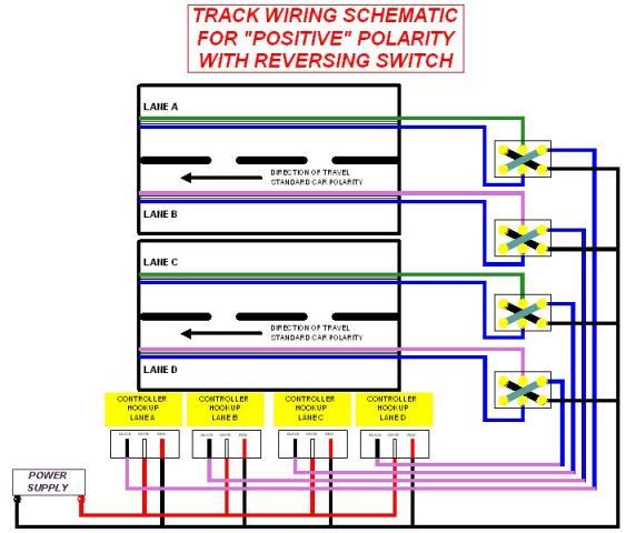 professor motor slot car racing and slotcars saline michigan slot car motor wire diagram #2