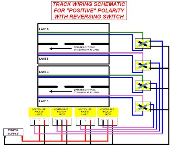 wiringschematic3 professor motor slot car racing and slotcars saline michigan slot car wiring diagram at highcare.asia